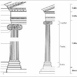 16 - Estructura del orden Jónico
