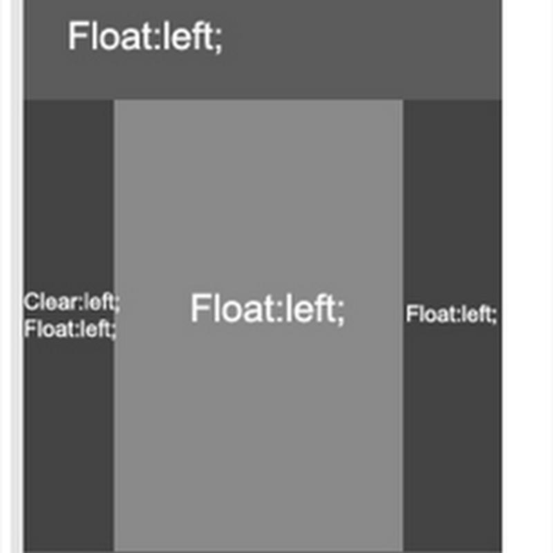 ¿Para qué sirve la propiedad clear en CSS?