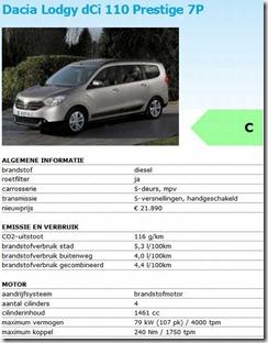 Dacia Lodgy Energielabel 03