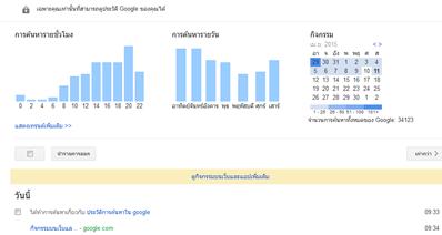 ประวัติการค้นหาผ่าน Google