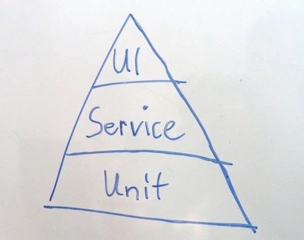 Pyramid orig WB