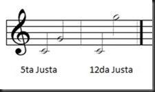 intervalos compuestos quinta decimo segunda justa