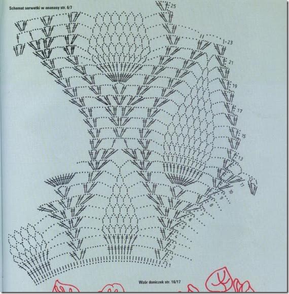 molde-jogo-crochet