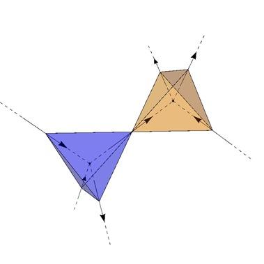 representação do gelo de spin