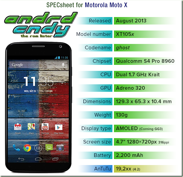 Motorola Moto X (ghost) ROM list free download
