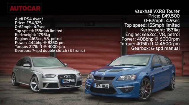 Vauxhall-VXR8Tourer-Audi-RS4-1