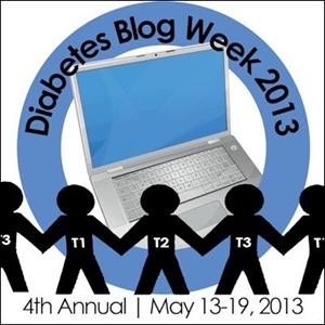 2013DBlogWeekBig