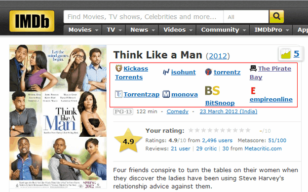 imdb think like a man