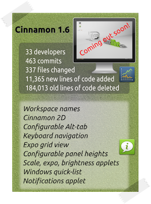 Cinnamon 1.6 Preview
