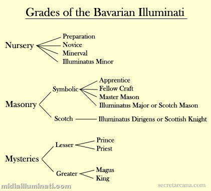 [illuminatigrades1%255B27%255D.jpg]
