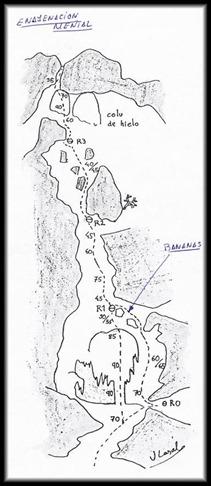 Canal Roya - Enajenacion Mental 175m ED  WI5 90º 2