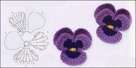 Crochet Flower Diagram | My Own Universe All Kind Of Crochet Flowers