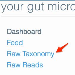 UBiome Explore your Microbiome