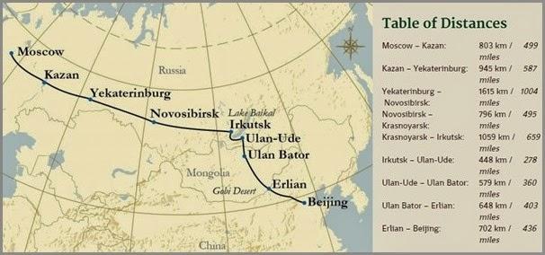 Trans Siberian Mongolian Railway Map