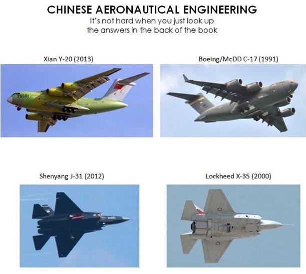 Modernization Of Russian 64
