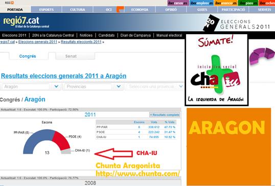 eleccions del 20M representants d'Euskadi Regió7