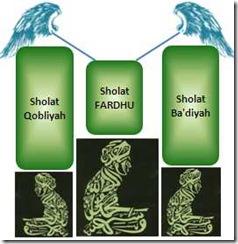 Sholat_Qobliyah_Ba'diyah_JPG