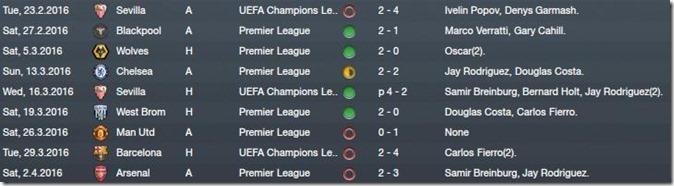 Last matches