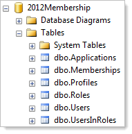 Tables generated by the new membership provider