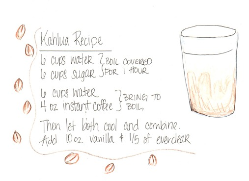 recipe_card_kahlua
