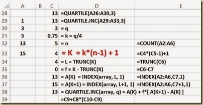 Ranking Functions in Excel - Excel Algorithm for QUARTILE() and QUARTILE.INC()