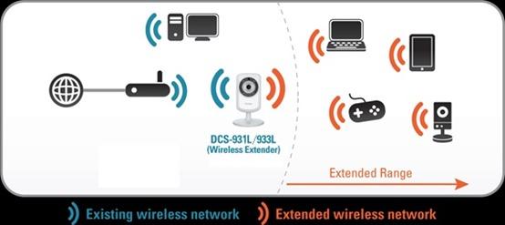 6-Wi-Fi2