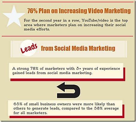 Marketing-en-redes-sociales-en-chimbote-2