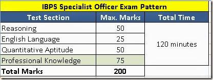IBPS specialist officer exam pattern
