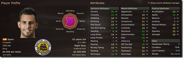 Nauzet Aleman in Football Manager 2011