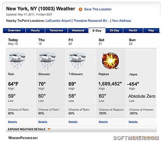 конец-света-прогноз-погоды-БП-абсолютный-ноль-493304
