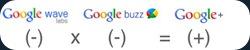 Google  ... Ahora SI!!! La Nueva Red Social para Crear con Éxito Un Negocio Digital1