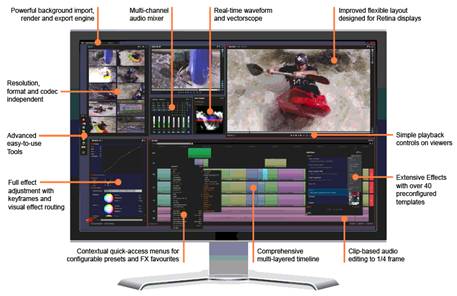 Lightworks Best Free Video Editor