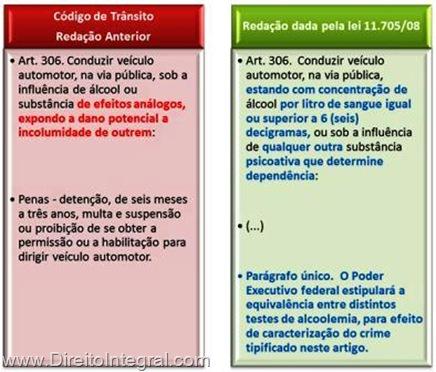 A nova redação do art. 306 do CTB, dada pela lei 11.705/11 prevê ser crime conduzir veículo estando o motorista com concentração de álcool por litro de sangue igual ou superior a 6 decigramas.