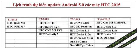 (c) 2015 HTC-Vietnam