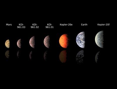 comparação dos menores exoplanetas com Marte e a Terra