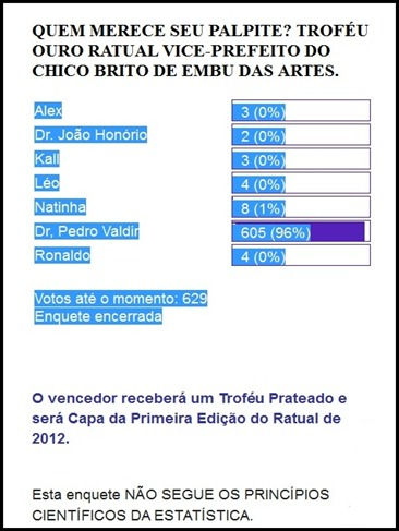 RESULTADO EMBU DAS ARTES