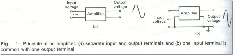 Small-signal Audio ­frequency Amplifiers