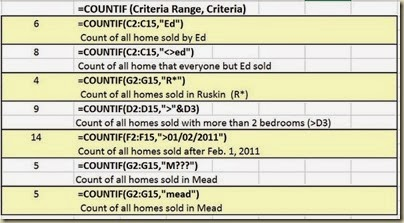COUNTIF in Excel