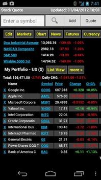 stockquote