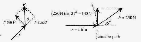 Physics Problems solving_Page_116_Image_0002