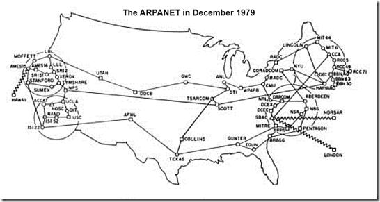 ARPANET December 1979