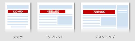 レスポンシブ広告ユニット/上