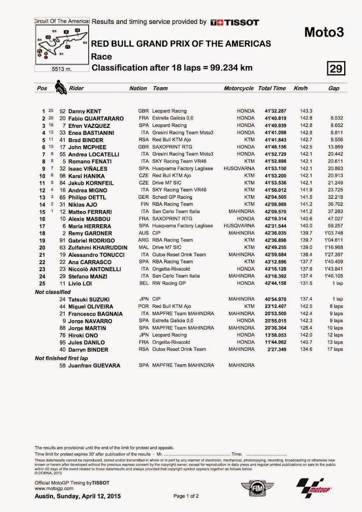 moto3-gara-2015americas.jpg