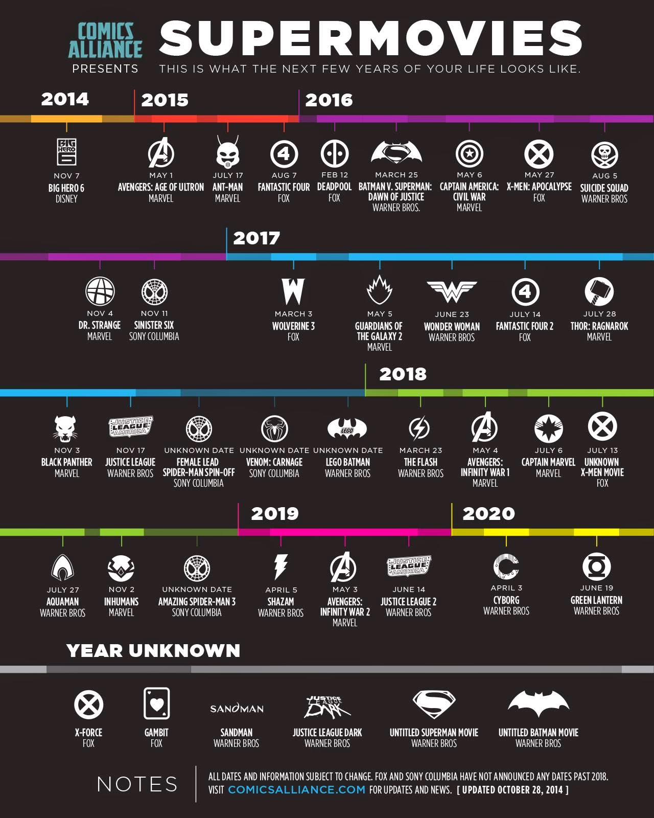 marvel vs dc universe upcoming dc and marvel movie list