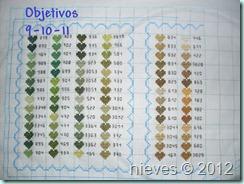 objetivos 9-10-11