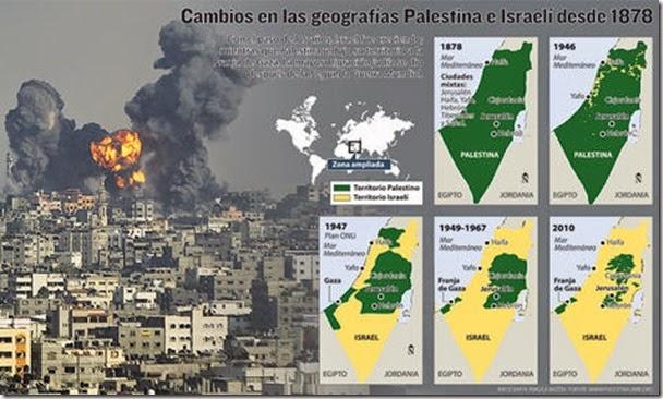 Enfrentamiento entre Israel y Palestina