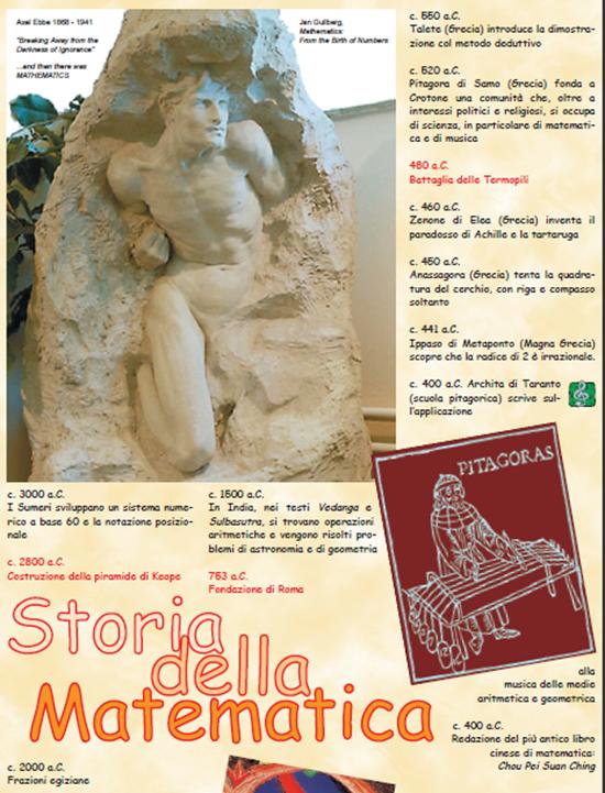 poster Storia della Matematica