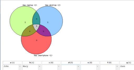 A Consuming Experience: Best free online Venn diagram generator