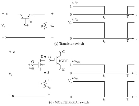 MOSFET/IGBT switch