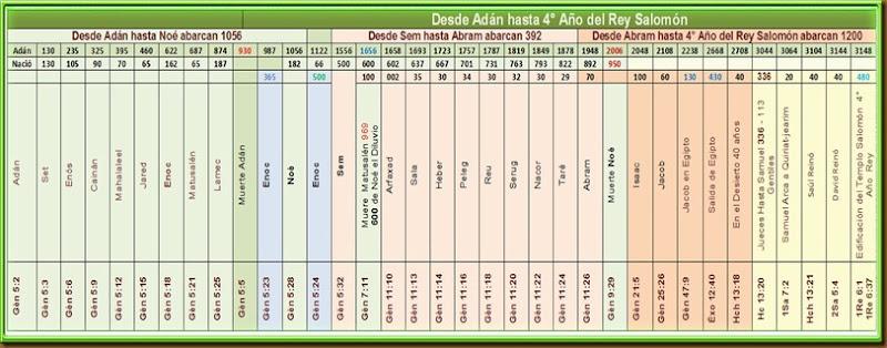 Abraham hasta Salom_thumb[9]